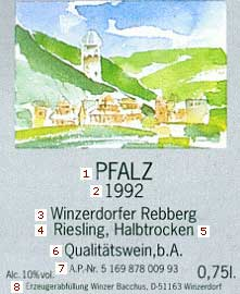 German Wine Label